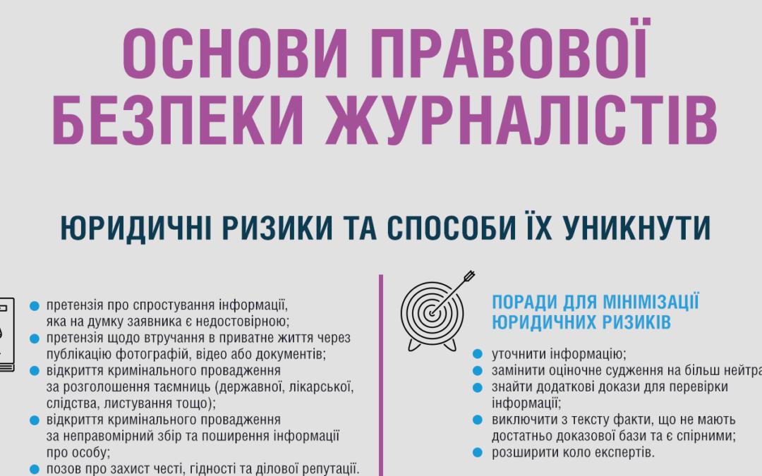 Основи правової безпеки для журналістів – пам'ятка від Людмили Панкратової